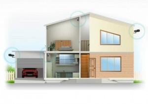 sistemi varovanja doma ali objekta