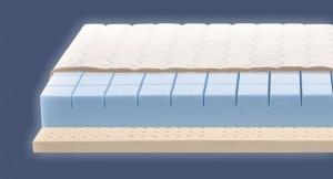 vzmetnice za otroške posteljice