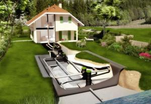 čistilne naprave za vodo